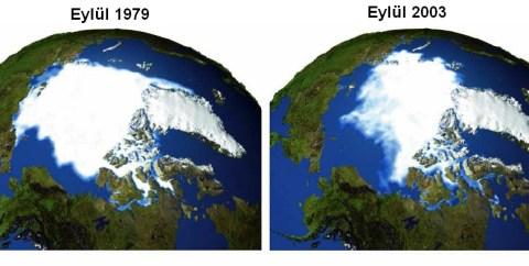 """Küresel ısınma çok iyi bir şeydir : Ne Mutlu """"İnsan'ım"""" Diyene!"""