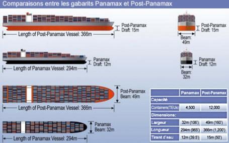 panamax1.jpg Küresel ısınma çok iyi bir şeydirKüresel ısınma çok iyi bir şeydir