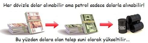 petro-dolar-2a Petro-dolar AforizmalarıPetro-dolar Aforizmaları