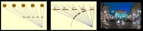 perspektif-ronesans-1 Leonardo da Vinci Rönesansa neden ihanet etti?Leonardo da Vinci Rönesansa neden ihanet etti?