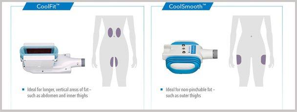 Aprender sobre el Coolfit y CoolSmooth para los muslos exteriores e interiores