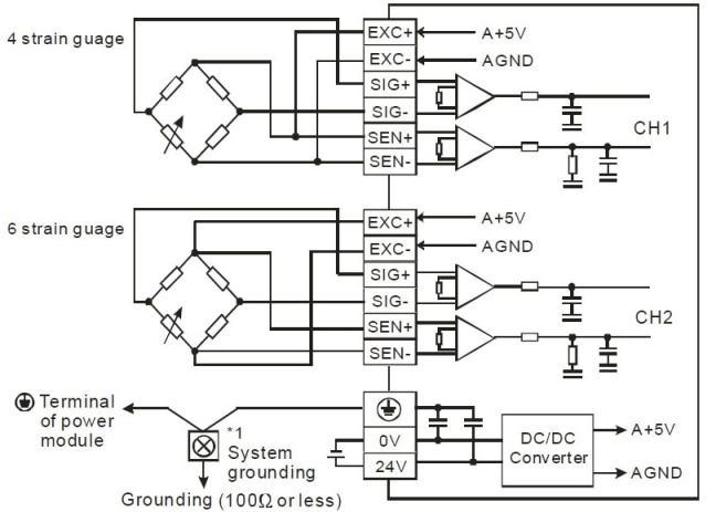 DVP02LC-SL Load cell modülü nedir ve nasıl kullanılır