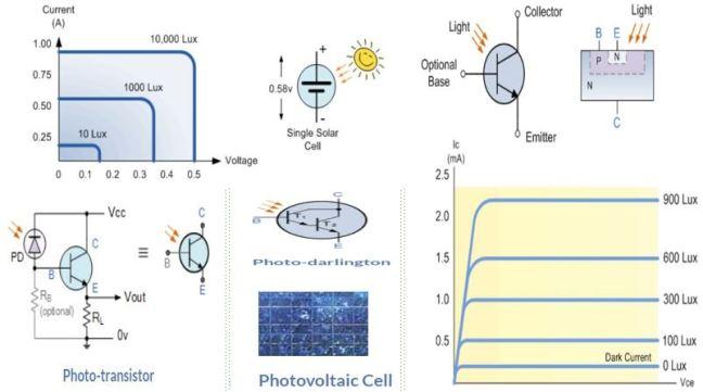 ışık sensörleri hakkında bilgi