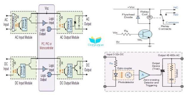 elektrik röleleri ve ssr  arasındaki fark