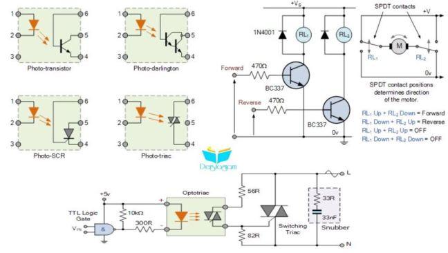 elektronik çıkış arayüz devreleri dersleri