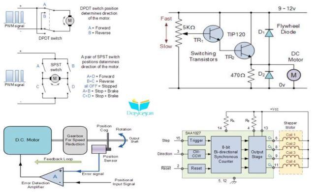 dc motor özellikleri ve kullanımı
