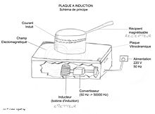 casserole induction