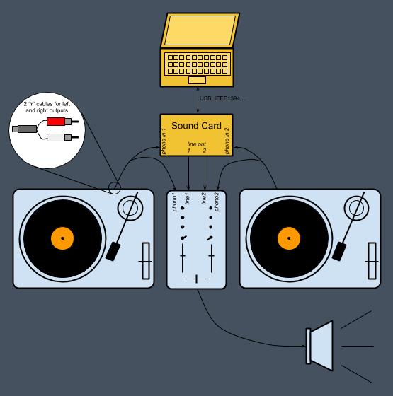 lecteur vinyl