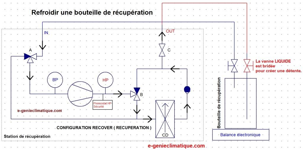 reducteur de pression avec manometre