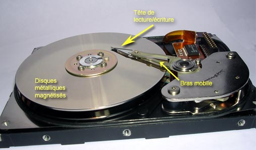 aimant disque dur