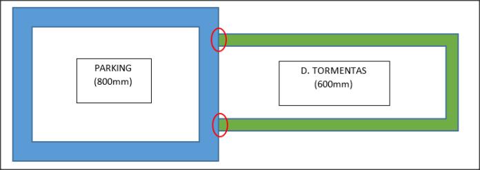 conexión entre pantallas de distinto espesor, muro-guía, diseño, ejecución, plataforma, enlaces pantallas, estabilidad