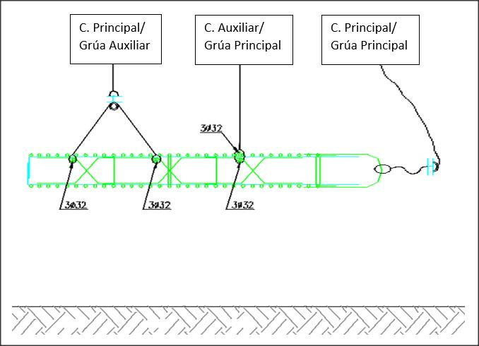 Izado armadura pantalla pilote con dos grúas, Izado, armadura, pantallas, pilotes, grúa, ejecución, procedimiento