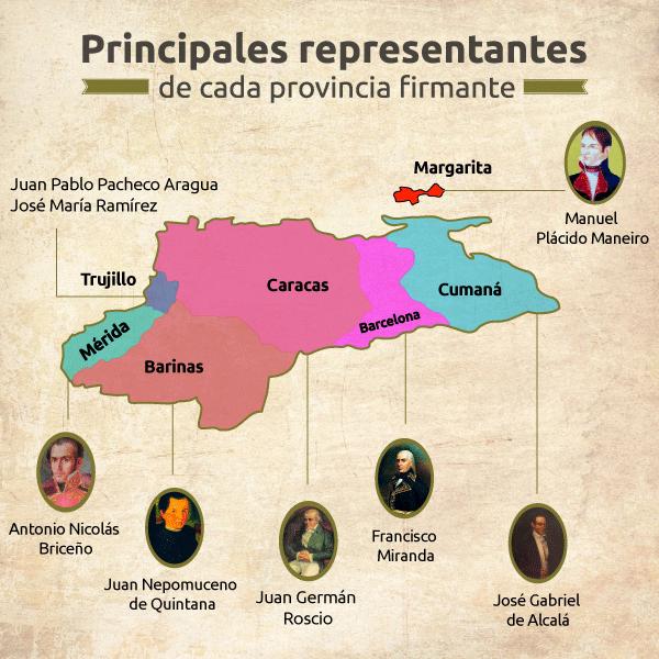 Nueva-info-05-de-Julio-Mapa-provincias