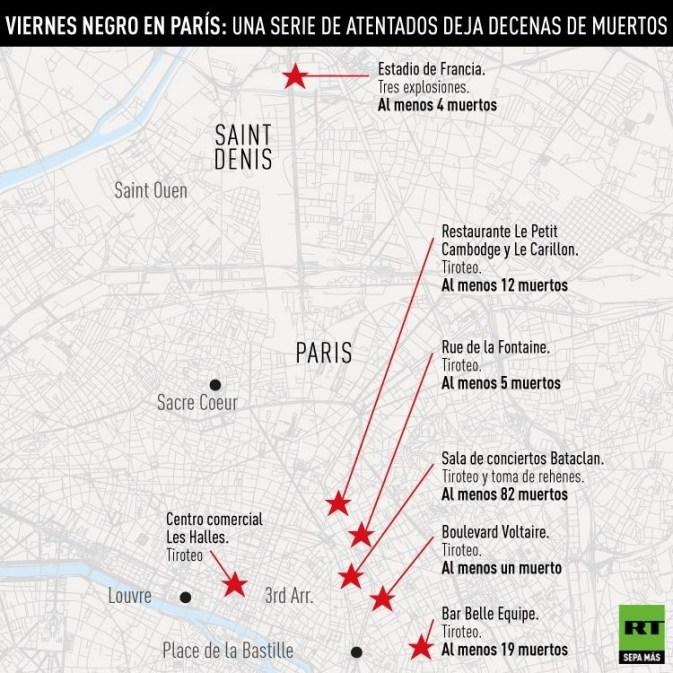 Infografia atentados