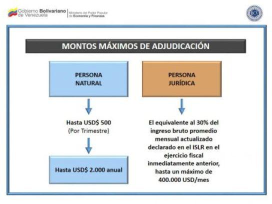 montosmaximosdeadjudicacion1495553294