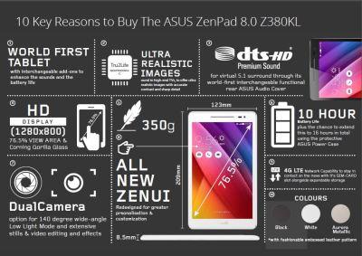 ASUS Zenpad - Reasons to buy