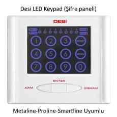 Desi Alarm Keypad