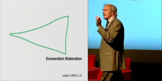 "Watch Bill Buxton's ""Sketching Experiences"" talk at the IIT's Institute of Design Strategy Conference"