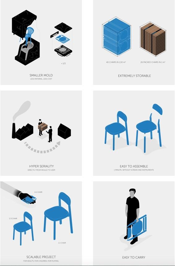 sedia in plastica design