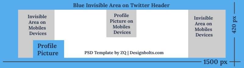 twitter wallpaper image size