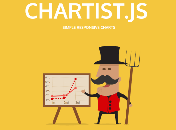chartist 15 Top Free JavaScript Libraries and Plugins for Web Developers