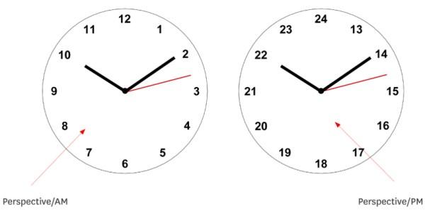 studio dreimann: am/pm wall clock