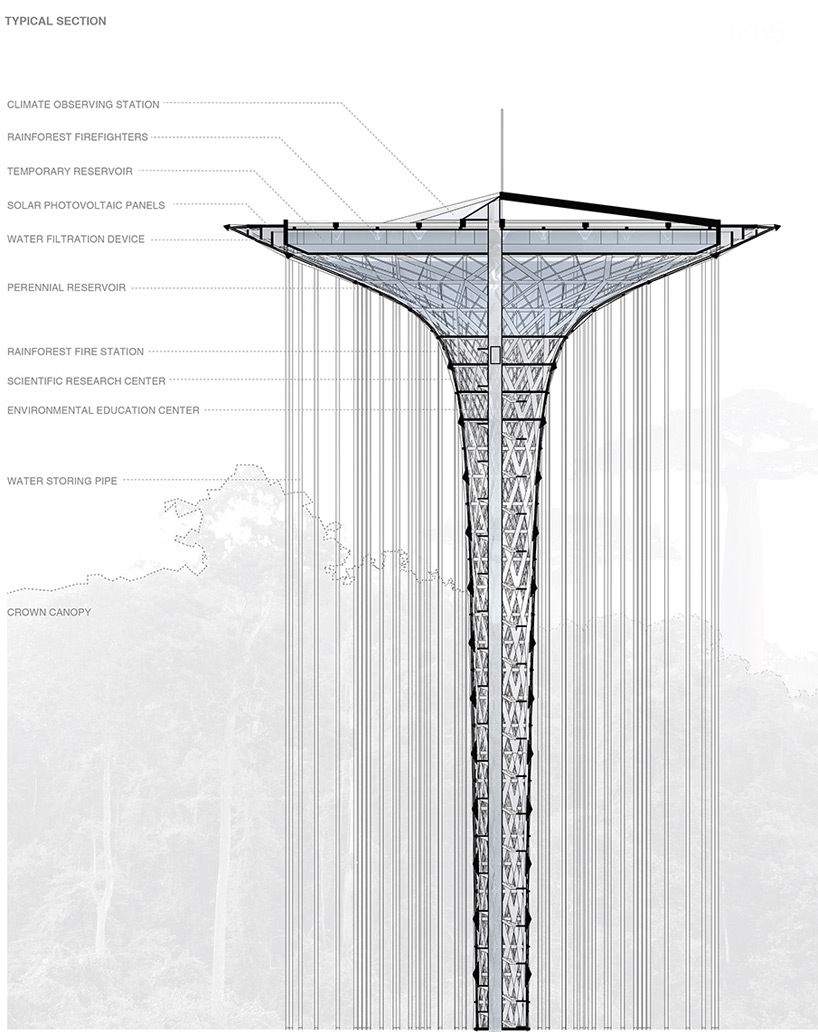 rainforest guardian skyscraper designboom