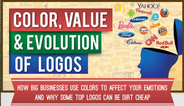 Do logos effect your buying decisions? (Infographic)