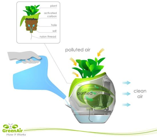 greenair 02