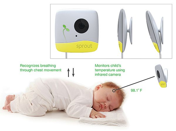 Sprout - Infant Monitor System
