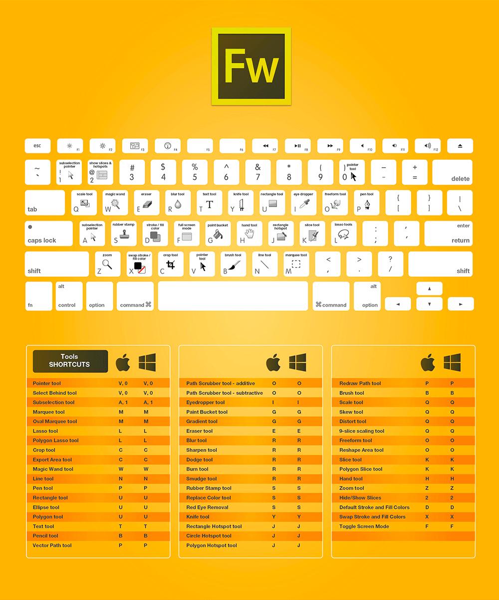 fw-shortcut