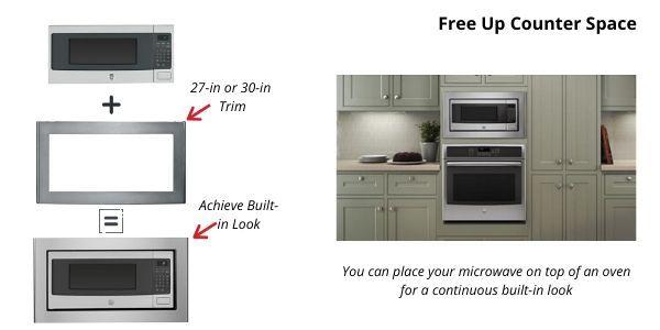 best microwave top 10 microwave ovens