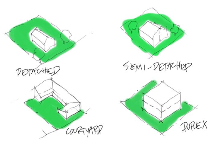 Urban house types