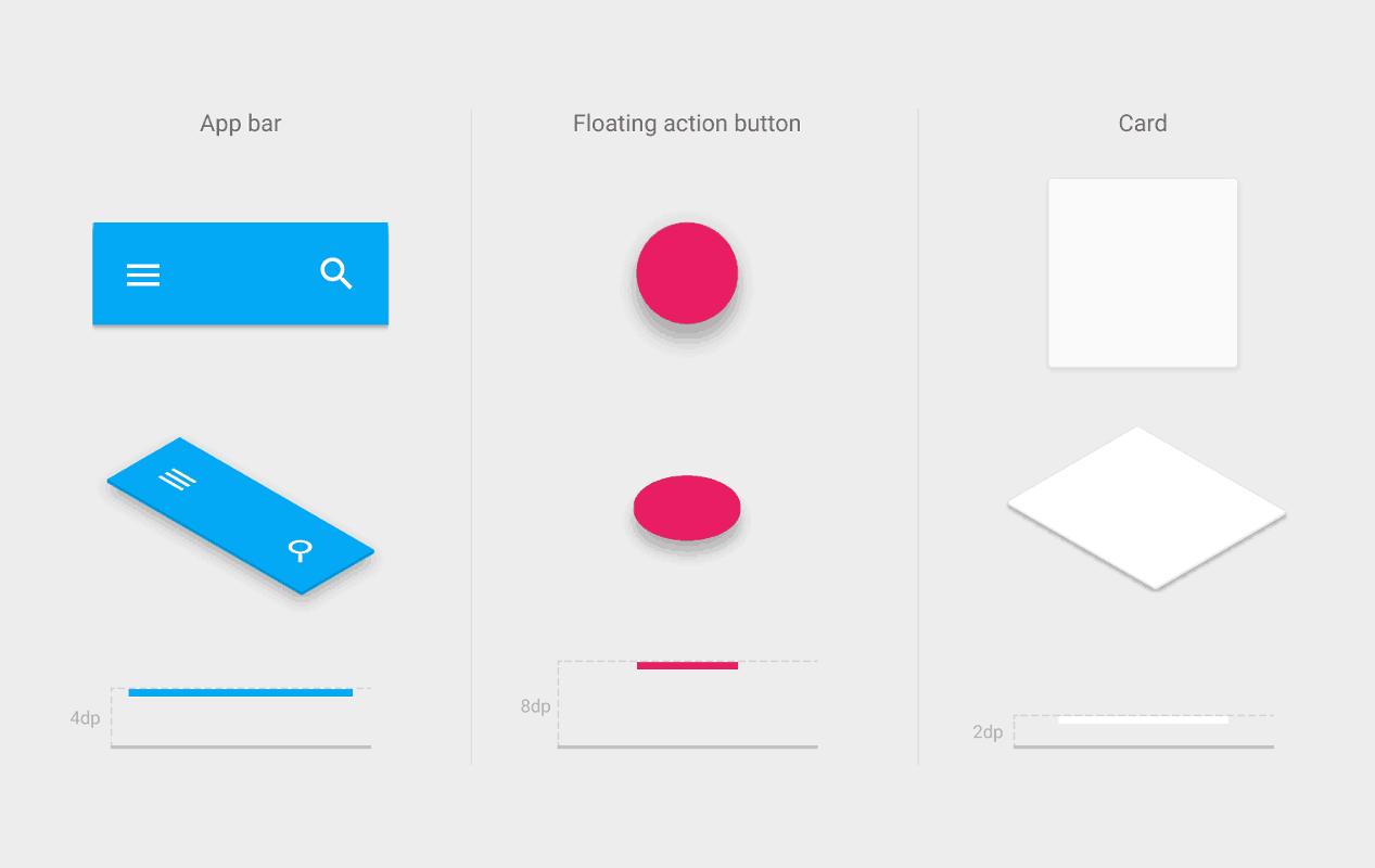 Material Design Google UI