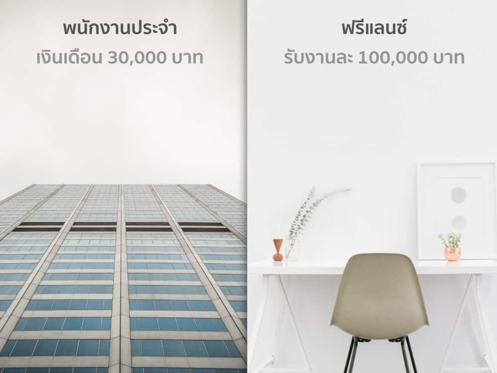 freelance-vs-office