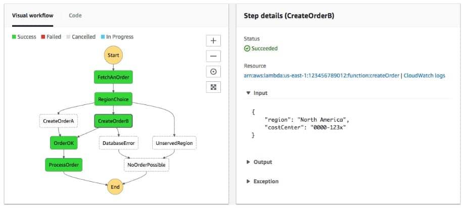 aws-step-function-serverless-workflow.jpg
