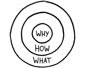círculo de Ouro