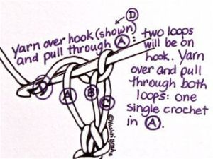 Locking the Love Knot