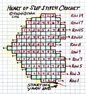 diagram: each square is a stitch. Right side rows are green, other rows are pink. 19 rows total.