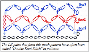 Stitch symbol diagram for a simple love knot mesh that has a foundation ch, and the rows begin with turning chains and end with tall stitches. I use this diagram in my classes.