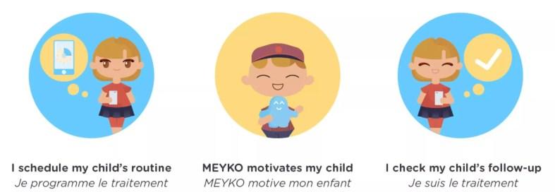 Meyko 3