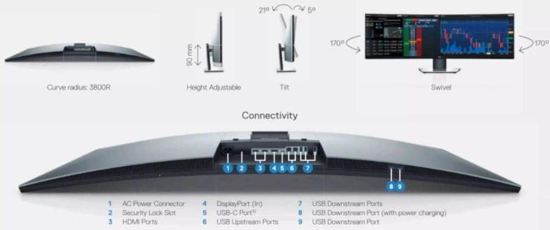 Dell Ultrasharp U4919dw 5