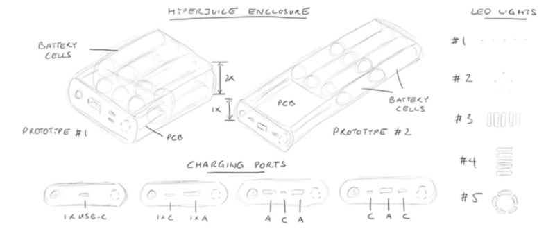 Hyperjuice 5