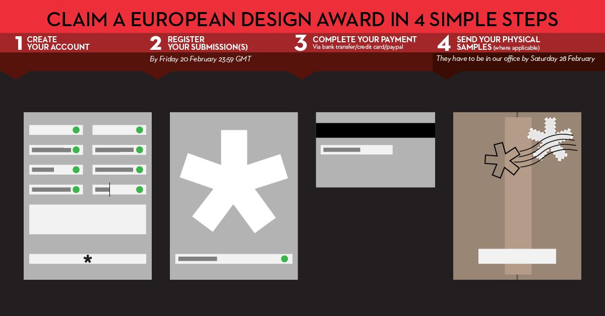 Απλή και γρήγορη η διαδικασία υποβολής συμμετοχών στα ED-Awards.