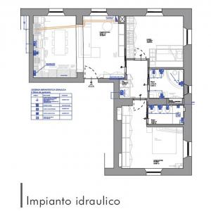 Design Metre   Architettura & Contract