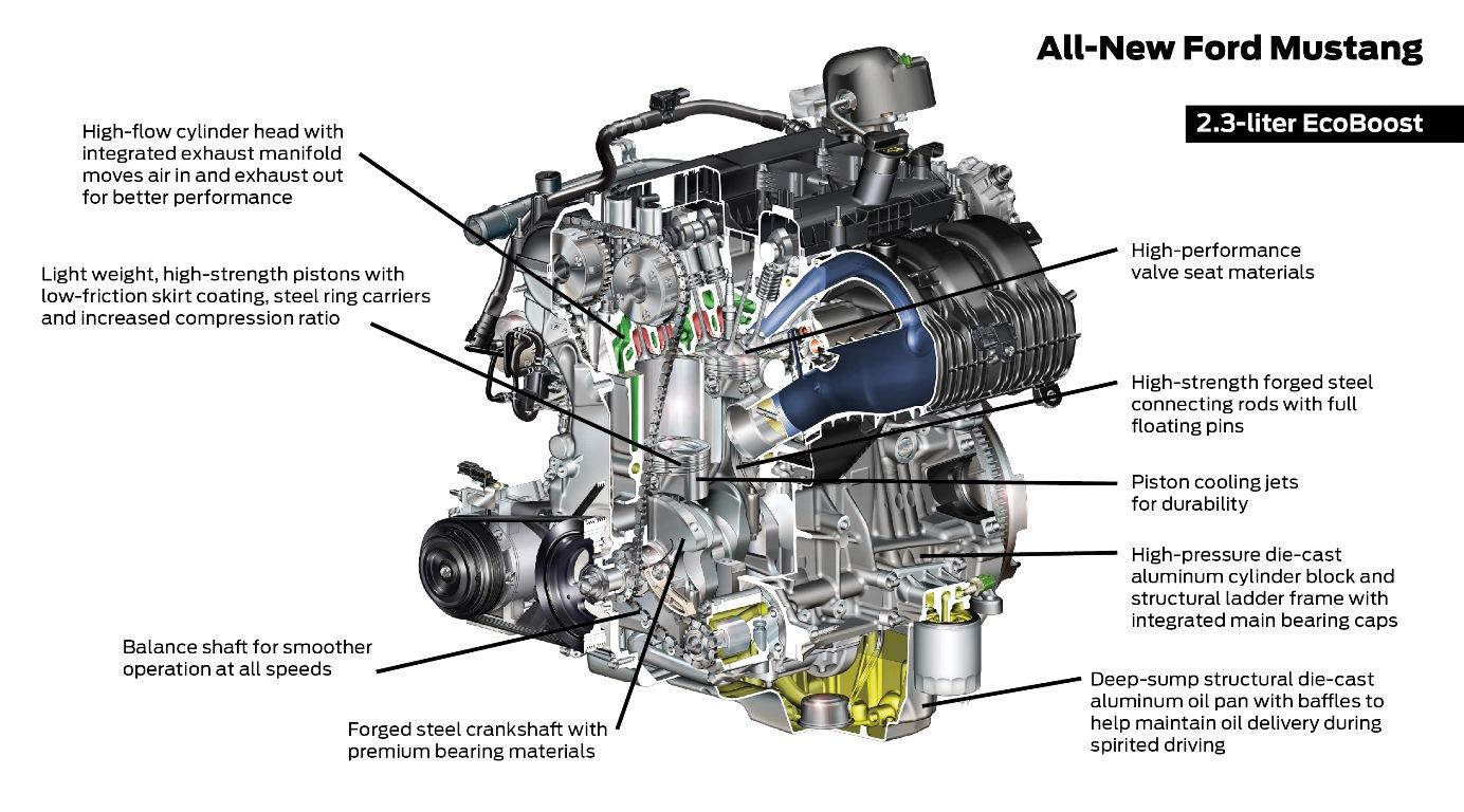 Ford Presente La Ford Focus Rs Le 3 Fevrier A 13h45 En Direct