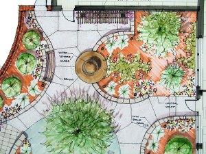 Free Garden Design DHyP