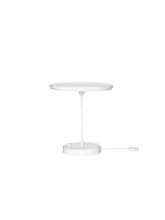 Tip Table von Innolux #led