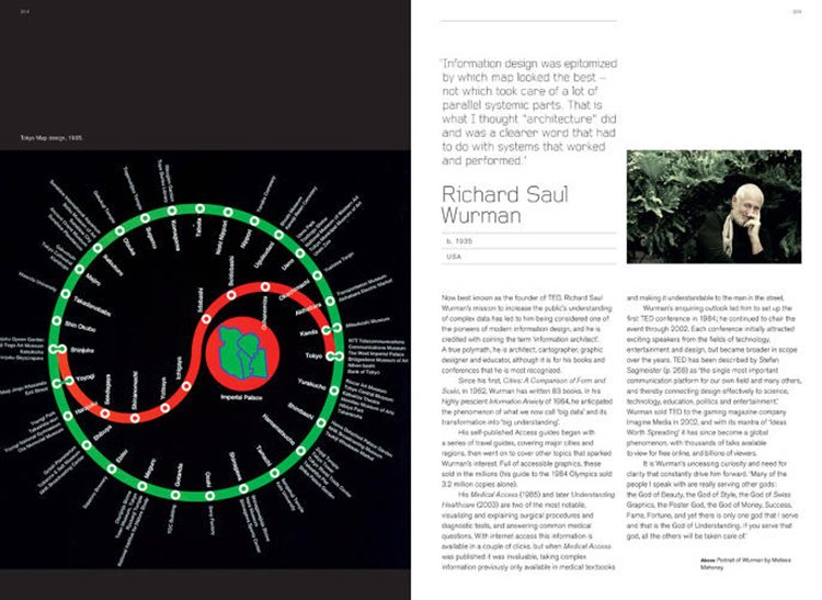 graphic-design-visionaries-richard-saul-wurman