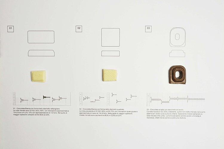 designplayground_Oltre_il_cioccolatino_Pagina_51
